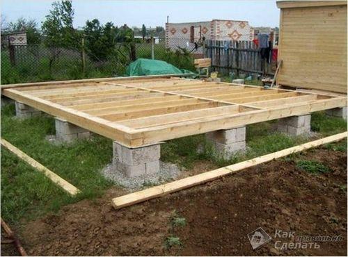 Беседка прямоугольная своими руками - как построить ( фото)