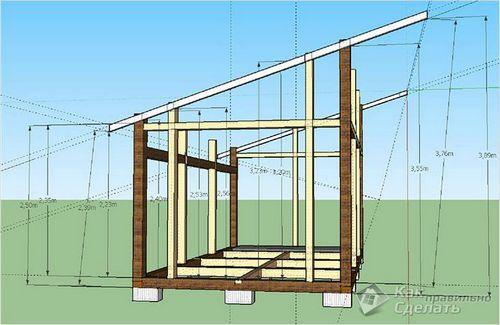 Беседка с односкатной крышей своими руками - план строительства ( фото, схемы)