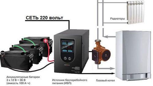 Бесперебойник для котла отопления: аккумулятор для газового котла, ИБП, резервное питание, УПС, система бесперебойного питания