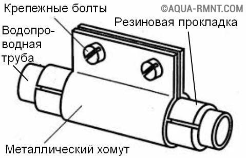 Чем заделать трещину в водопроводной трубе под давлением: чугунной, пластиковой