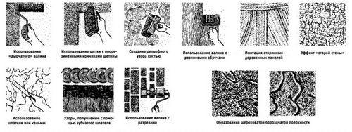 Декоративная штукатурка из обычной: штукатурки, шпаклевки, фото, методы