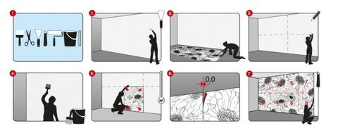 Детские фотообои для стен: советы по выбору дизайна интерьера, фото, видео – Кошкин Дом