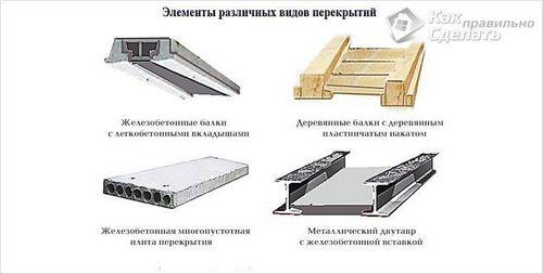 Дом из твинблока своими руками - как построить