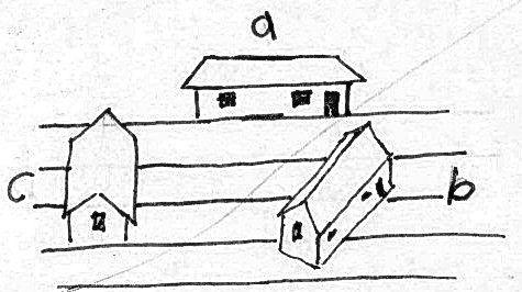 Дом на склоне. Планировка дома на склоне