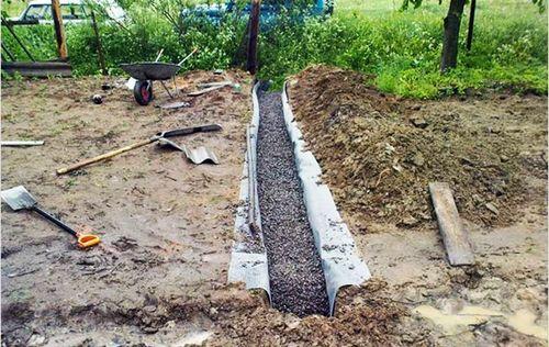 Дренаж участка с высоким уровнем грунтовых вод своими руками