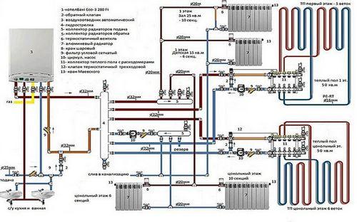 Газовое отопление частного дома: нюансы установки водяного отопления