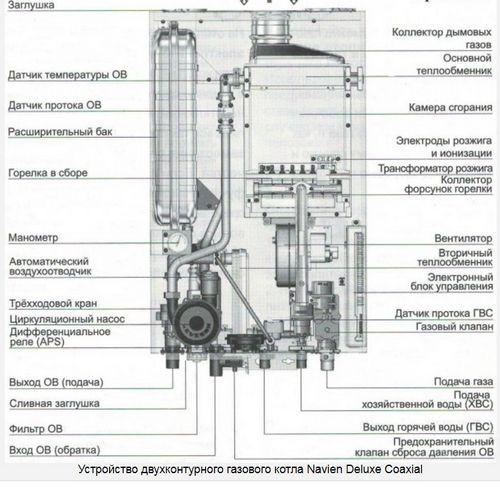 Газовые котлы Навьен (Navien): обзор, модельный ряд, устройство и настройка, ошибки и неисправности