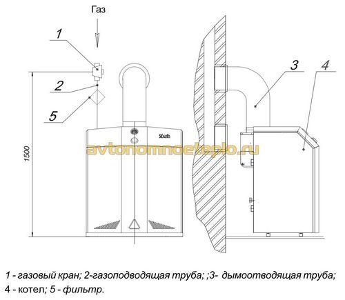 Газовые котлы Сиберия - анализ функциональности и эффективности котлов Siberia