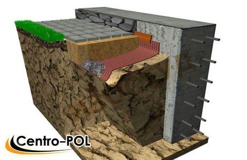 Гидроизоляция фундамента своими руками уже построенного дома