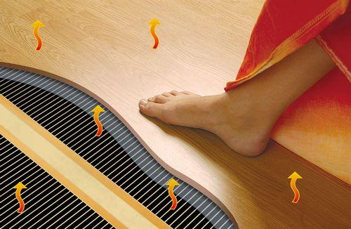 Инфракрасный теплый пол: установка и принцип работы