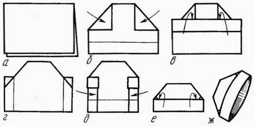 Изготовление оригами шапки, описание, фотографии, видео инструкции