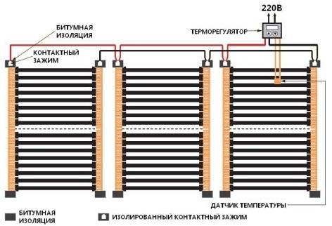 Электрический инфракрасный пленочный теплый пол - монтаж и устройство