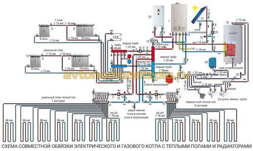 Электрокотёл для теплого пола – расчет мощности, схемы обвязки электрического котла с водяным полом