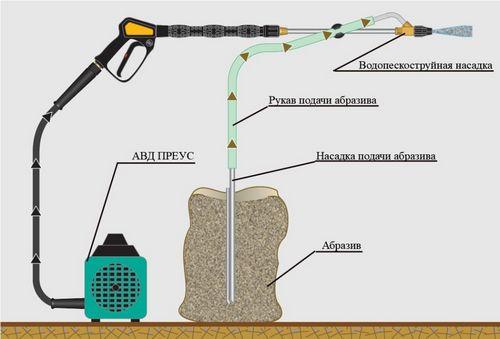 Как эффективно и быстро помыть ковер: сухая и влажная чистка