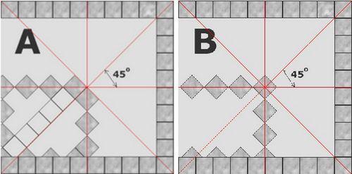 Плитка по диагонали на полу: раскладка и разметка со вставками