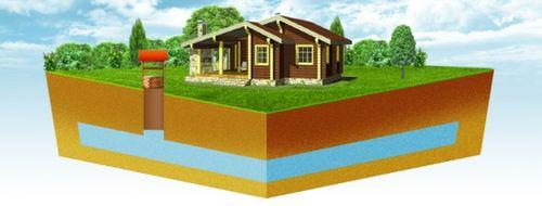Как определить уровень грунтовых вод - простые способы