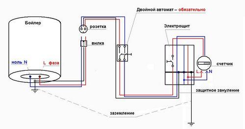 Как правильно подключить бойлер к водопроводу в частном доме, на даче, в квартире: схема, смотреть видео