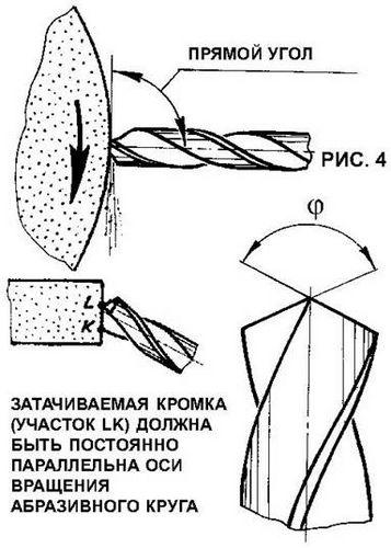 Как правильно заточить сверло по металлу - инструкция с видео