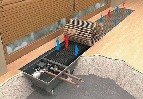 Как работает напольный конвектор отопления, встроенный в пол