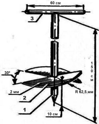 Как сделать бур для бурения ям под столбы своими руками