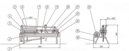 Как сделать дровокол своими руками: характеристики различных моделей устройства, особенности их проектирования и монтажа, схемы, фото