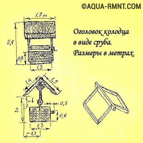 Как сделать колодец на даче своими руками: порядок и технология устройства