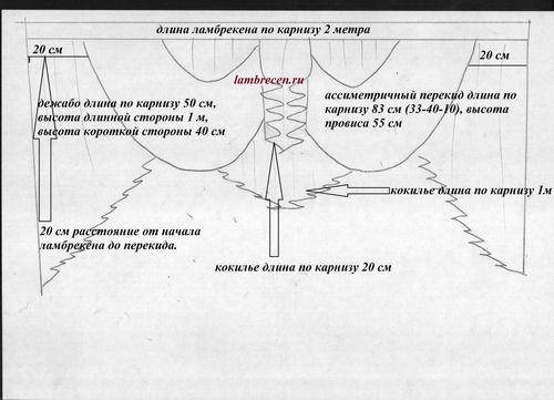 Как сделать ламбрекен: выбор ткани, выкройка