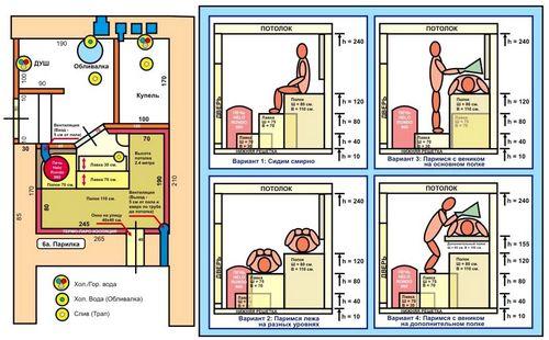 Как сделать полку в бане своими руками: пошаговая инструкция