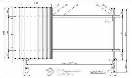 Как сделать забор из металлопрофиля - ограждение из металлического профиля