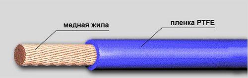 Как снимать изоляцию с проводов различного типа