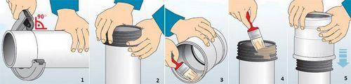 Как соединять канализационные трубы
