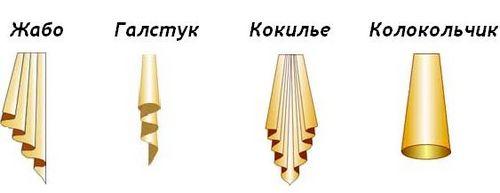 Как сшить ламбрекен: материалы, инструменты, процесс