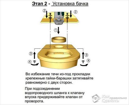 Как установить арматуру в сливной бачок унитаза - особенности монтажа
