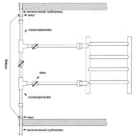 Как установить полотенцесушитель (инструкция)