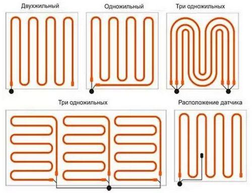 Как установить теплый пол: как монтировать электрический пол, варианты, как смонтировать, что нужно, как монтируется