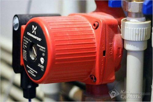 Как выбрать насос для отопления - подбор насоса системы отопления