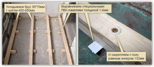 Как выровнять пол на балконе или лоджии своими руками