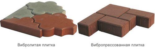 Какая лучше плитка для дорожек, критерии выбора надежного материала