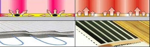 Какой выбрать электрический теплый пол – инфракрасный или кабельный?
