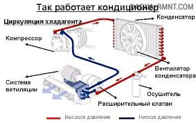 Канальный кондиционер: что это такое, монтаж, с притоком свежего воздуха, как рассчитывать