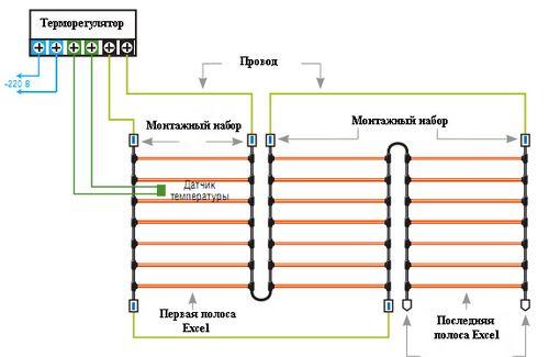 Карбоновый теплый пол - что за система и как монтировать?