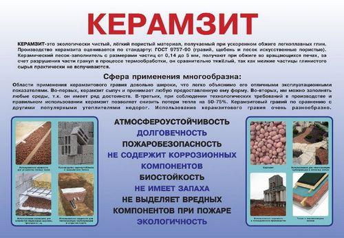 Керамзит: фото, технические характеристики, отзывы, видео