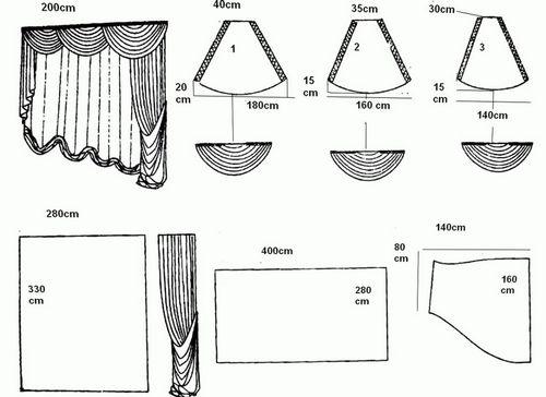 Короткие шторы в спальню до подоконника как сшить: модели для спальни и кухни