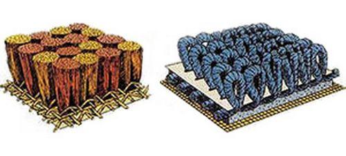 Ковролин на резиновой основе и цена на прорезиненный офисный или коммерческий