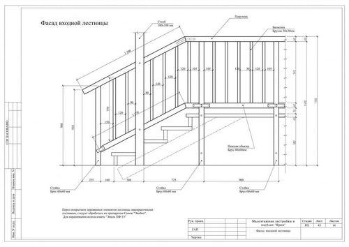 Крыльцо загородного дома: фото строительных проектов, видео