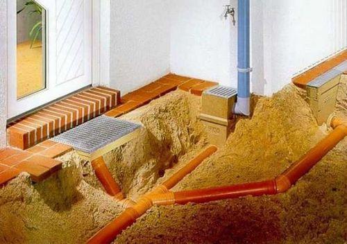 Ливневая канализация своими руками - устройство и особенности