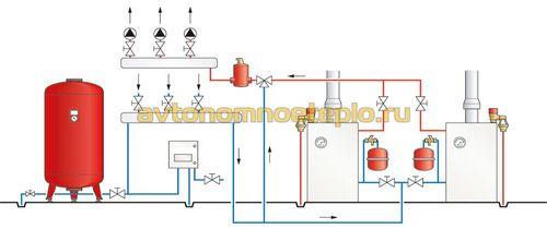 Мембранный расширительный бак системы отопления, как рассчитать и выбрать