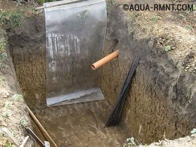 Монолитный бетонный септик для дачи своими руками - устройство и схемы