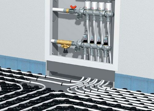 Монтаж коллектора теплого пола: установка, можно ли установить ниже теплого пола, ящик для коллектора водяного пола, на какой высоте устанавливать