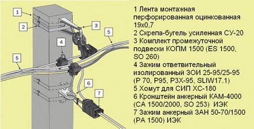 Монтаж проводов СИП на опорах, ввод электропитания в дом